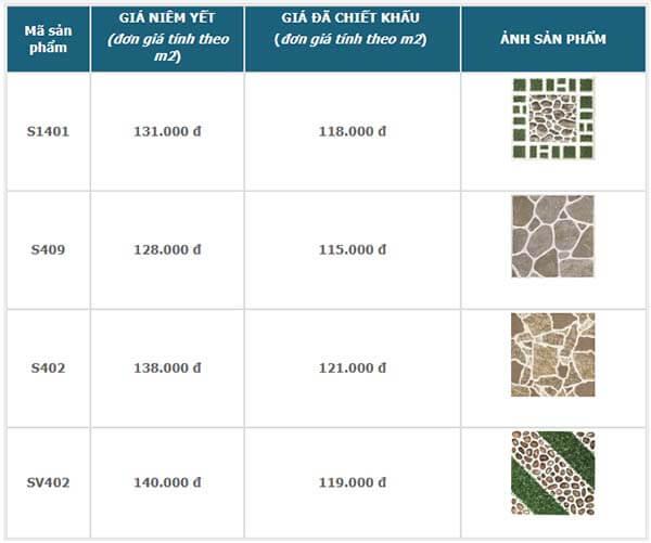 Bảng báo giá gạch lát sân vườn Viglacera tham khảo